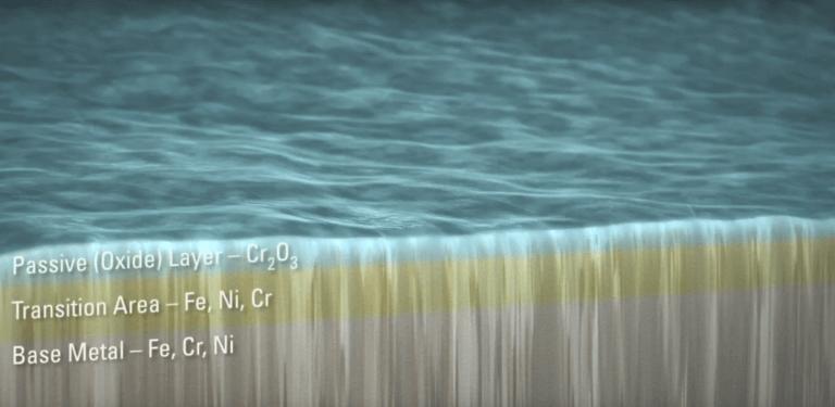 Passivation Layer - Microscopic View