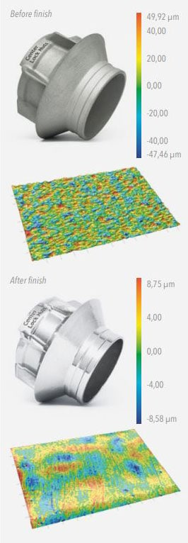 Dry Electropolishing - Surface Finish Before and After - Chart