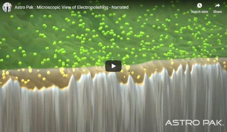 Electropolishing Process: A Microscopic View